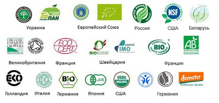 маркировки эко продуктов