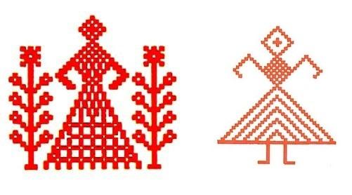 Символы матери