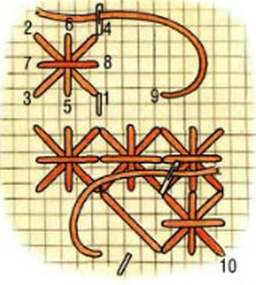 Вышивка двойной крест